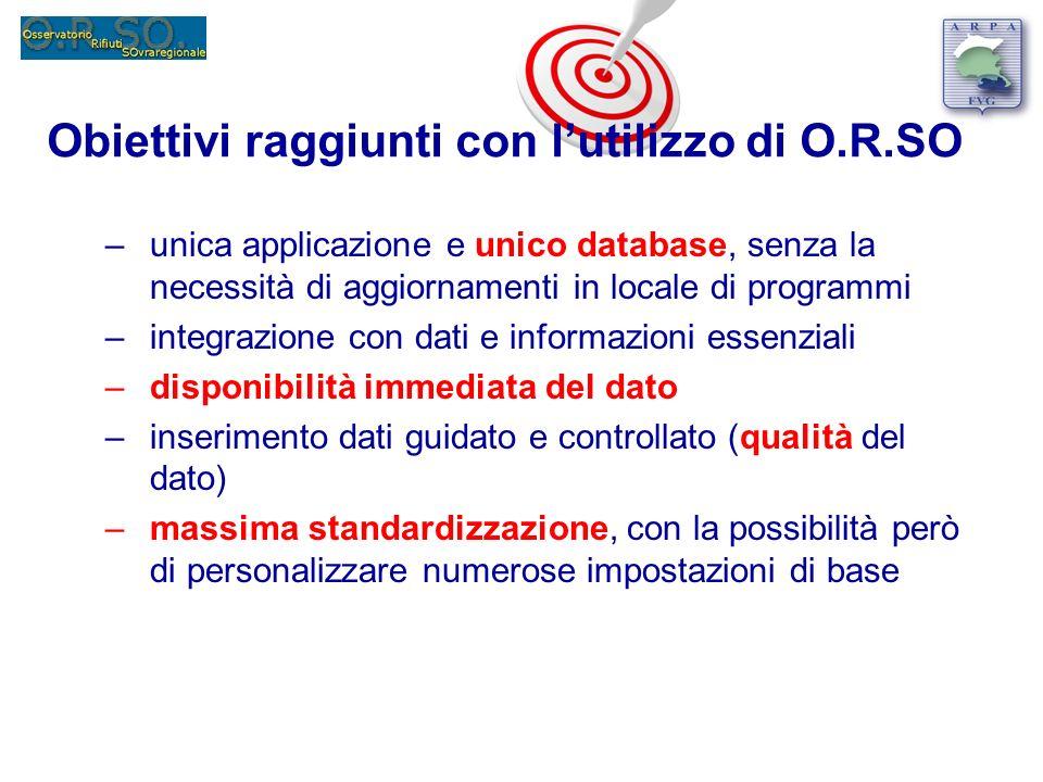 Obiettivi raggiunti con l'utilizzo di O.R.SO