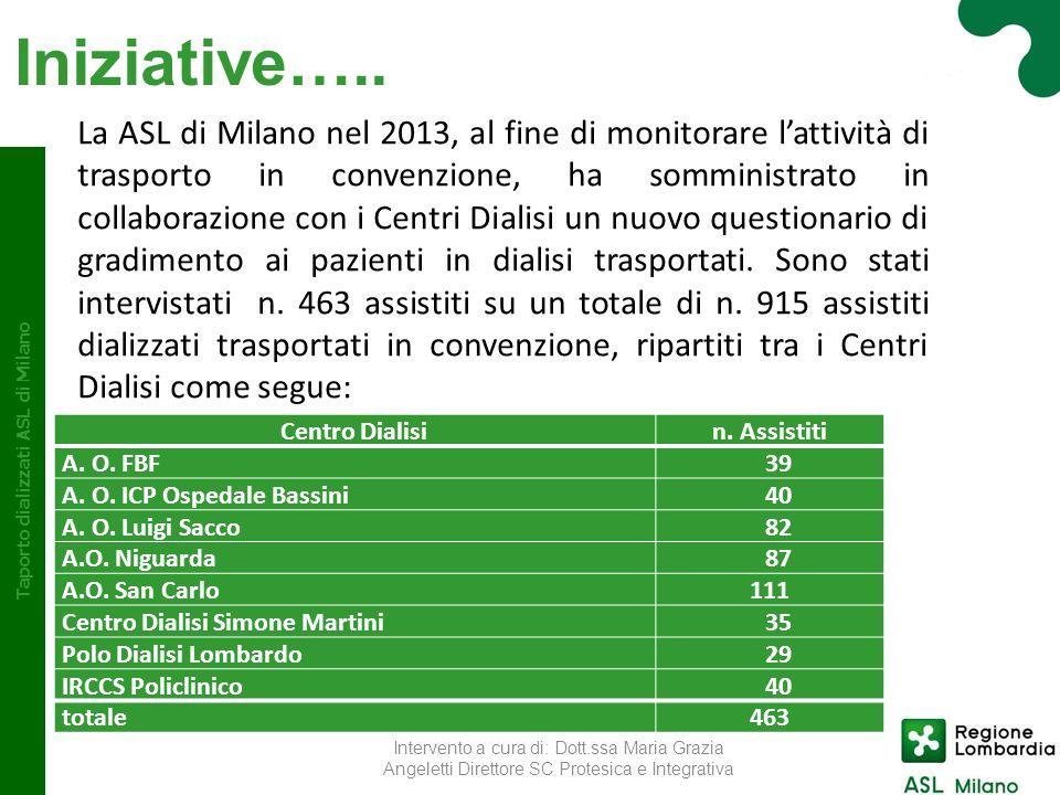 Taporto dializzati ASL di Milano