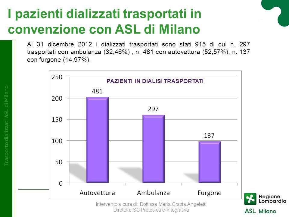 PAZIENTI IN DIALISI TRASPORTATI Trasporto dializzati ASL di Milano