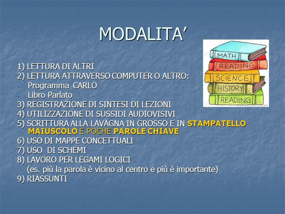 MODALITA' 1) LETTURA DI ALTRI 2) LETTURA ATTRAVERSO COMPUTER O ALTRO: