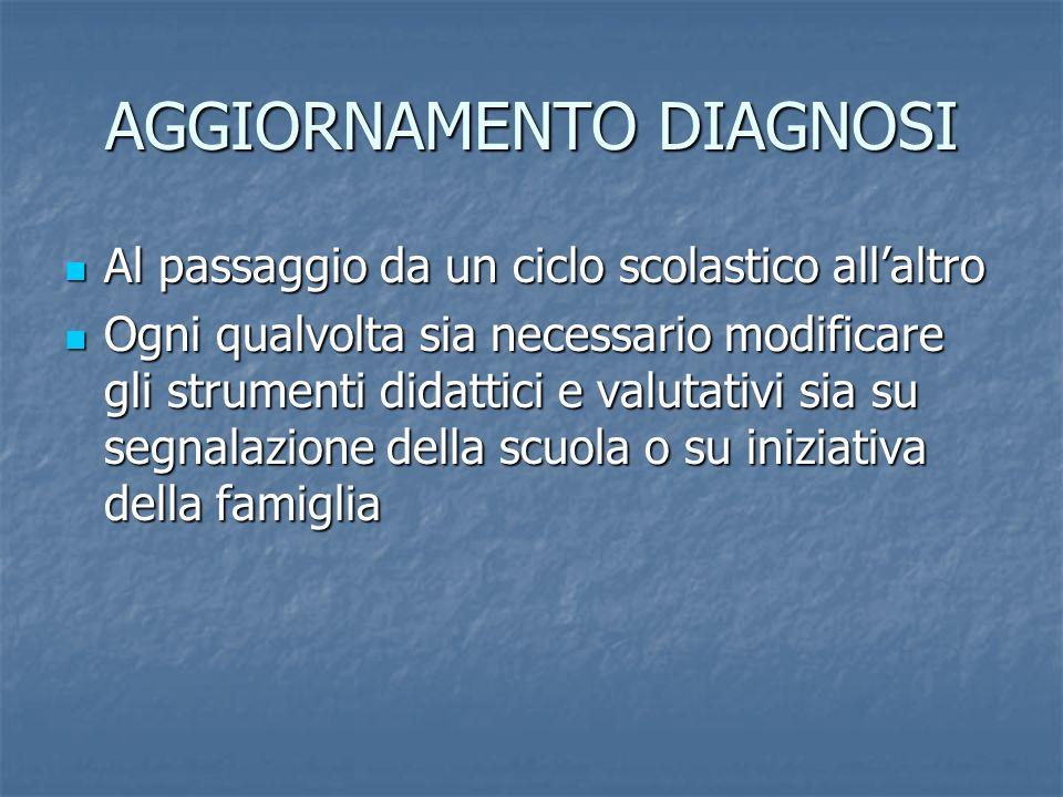 AGGIORNAMENTO DIAGNOSI
