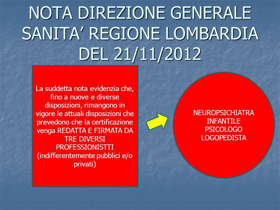 NOTA DIREZIONE GENERALE SANITA' REGIONE LOMBARDIA DEL 21/11/2012
