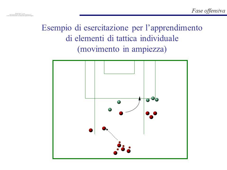 Esempio di esercitazione per l'apprendimento di elementi di tattica individuale (movimento in ampiezza)