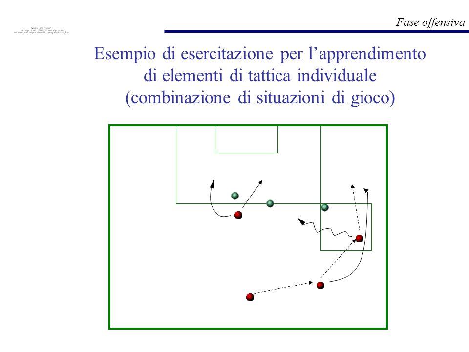 Esempio di esercitazione per l'apprendimento di elementi di tattica individuale (combinazione di situazioni di gioco)