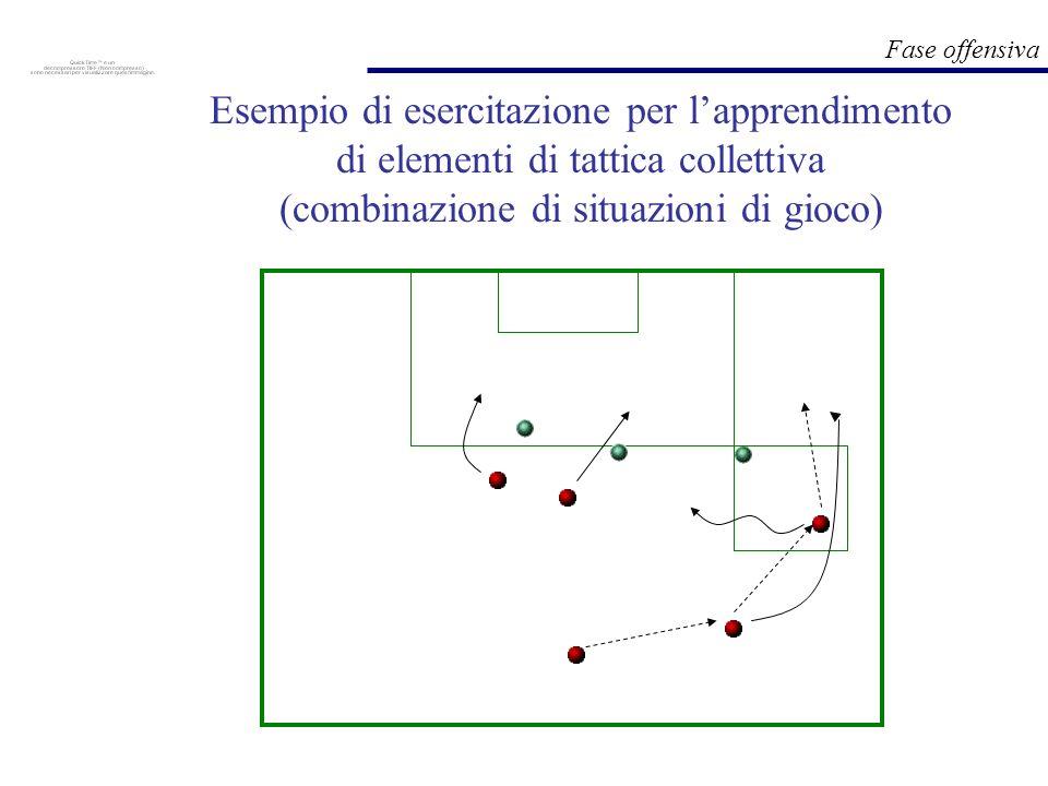 Esempio di esercitazione per l'apprendimento di elementi di tattica collettiva (combinazione di situazioni di gioco)