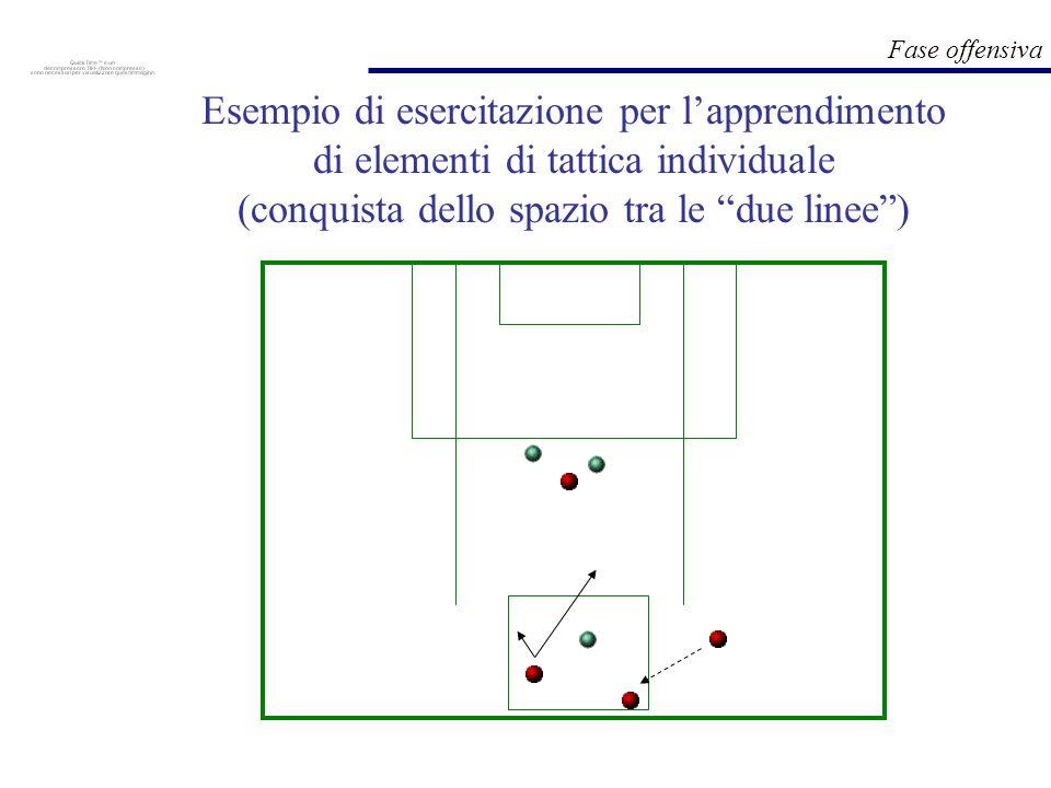 Esempio di esercitazione per l'apprendimento di elementi di tattica individuale (conquista dello spazio tra le due linee )