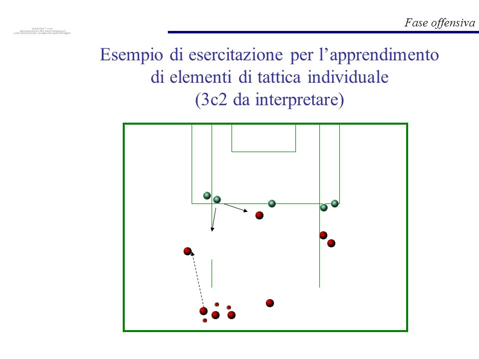 Esempio di esercitazione per l'apprendimento di elementi di tattica individuale (3c2 da interpretare)