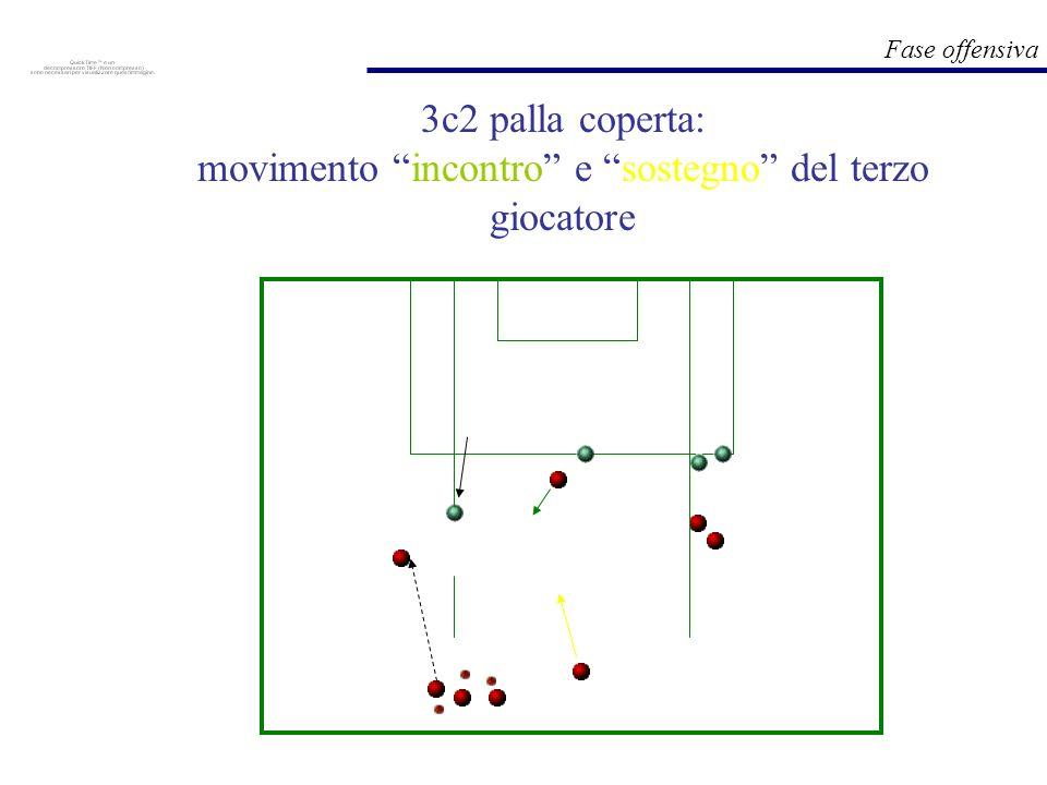 3c2 palla coperta: movimento incontro e sostegno del terzo giocatore