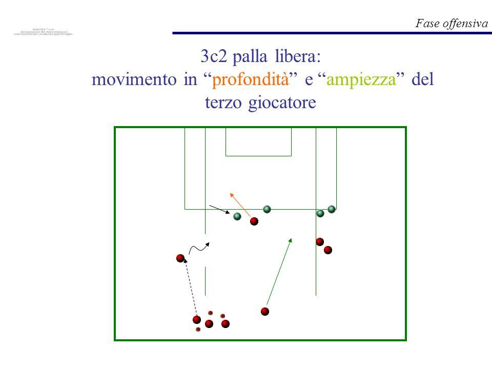 3c2 palla libera: movimento in profondità e ampiezza del terzo giocatore