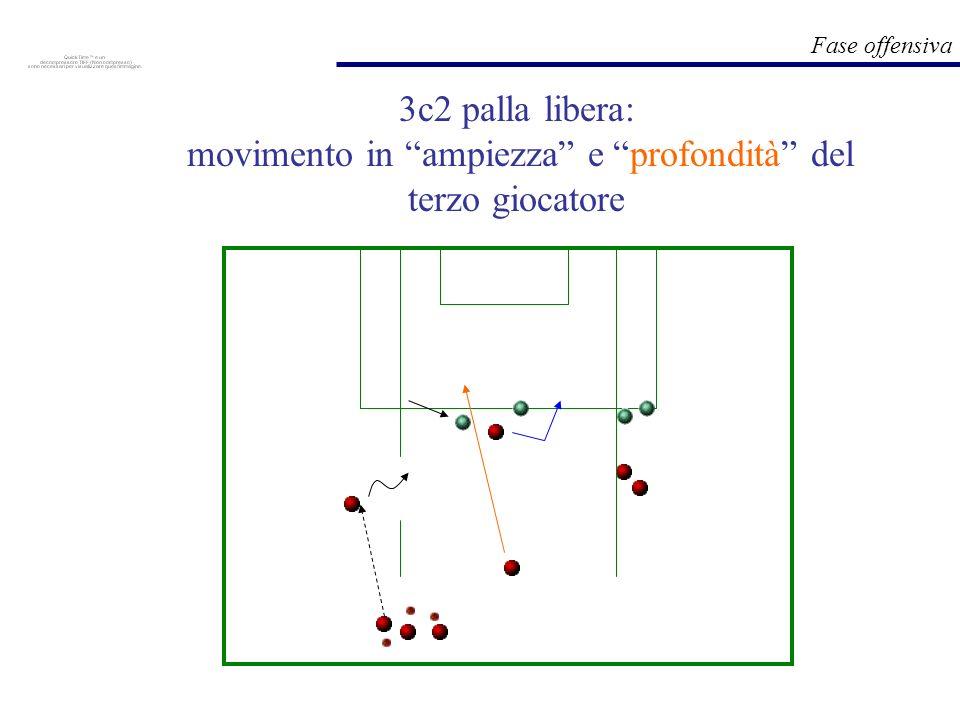 3c2 palla libera: movimento in ampiezza e profondità del terzo giocatore