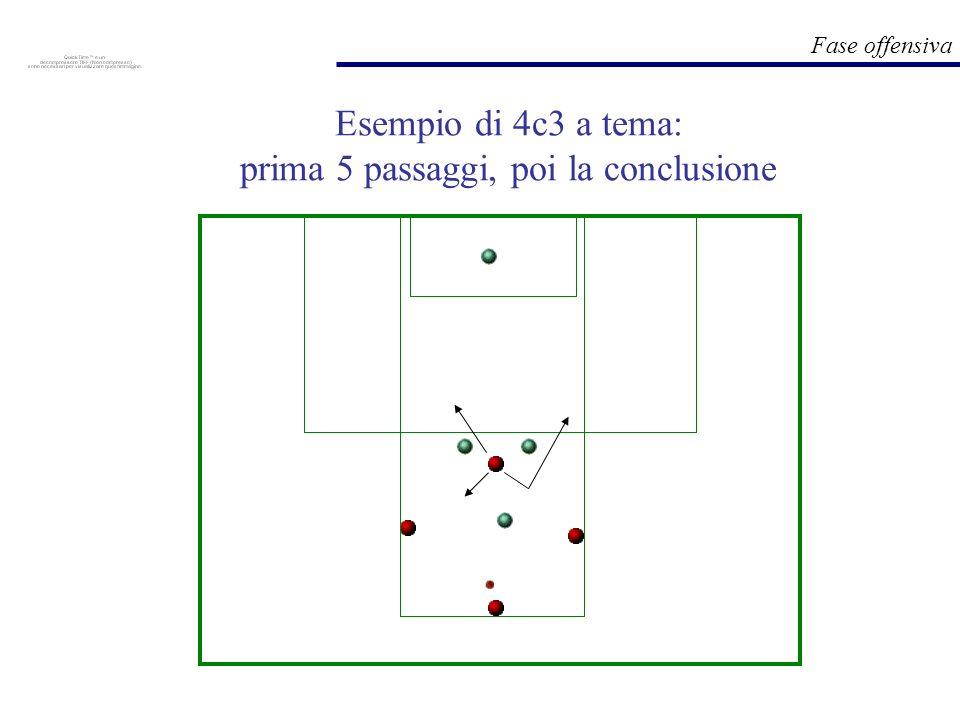 Esempio di 4c3 a tema: prima 5 passaggi, poi la conclusione