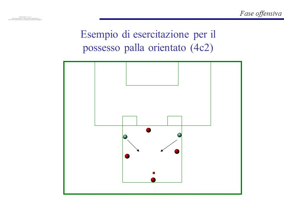 Esempio di esercitazione per il possesso palla orientato (4c2)