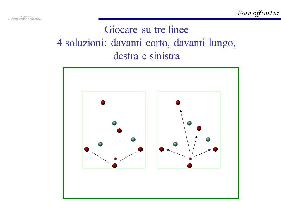 Giocare su tre linee 4 soluzioni: davanti corto, davanti lungo, destra e sinistra