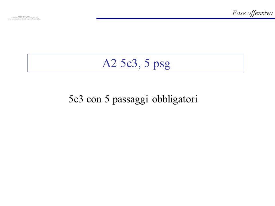 5c3 con 5 passaggi obbligatori