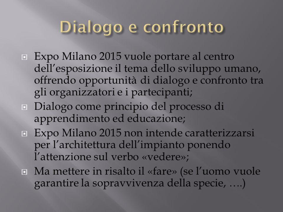 Dialogo e confronto
