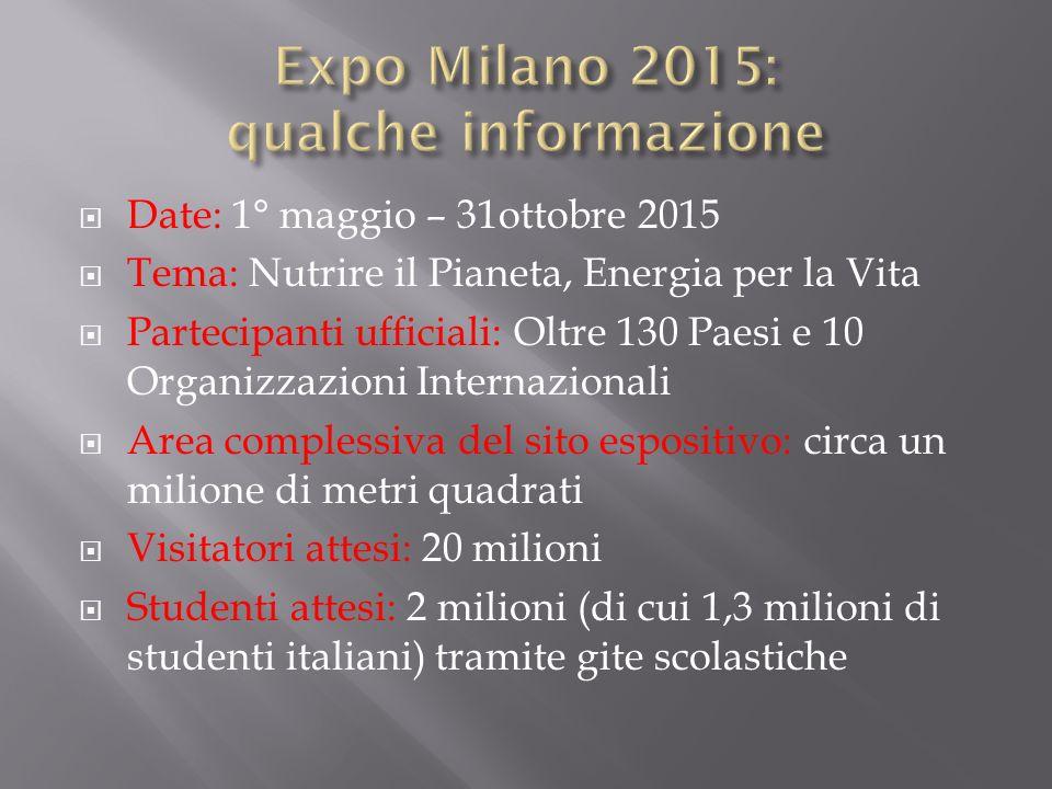 Expo Milano 2015: qualche informazione