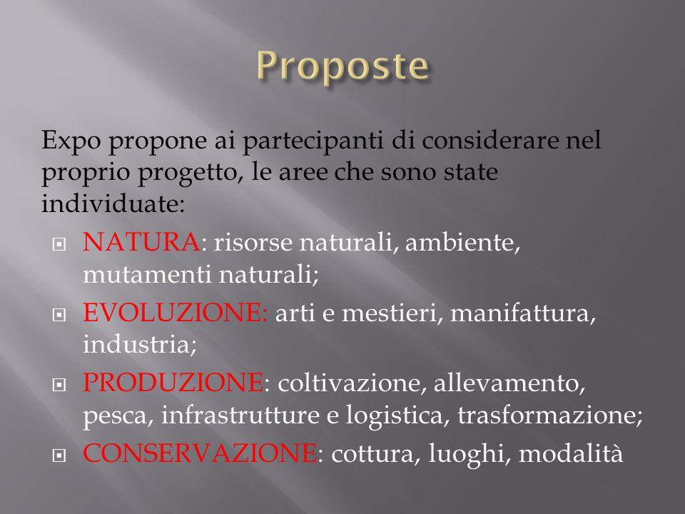 Proposte Expo propone ai partecipanti di considerare nel proprio progetto, le aree che sono state individuate: