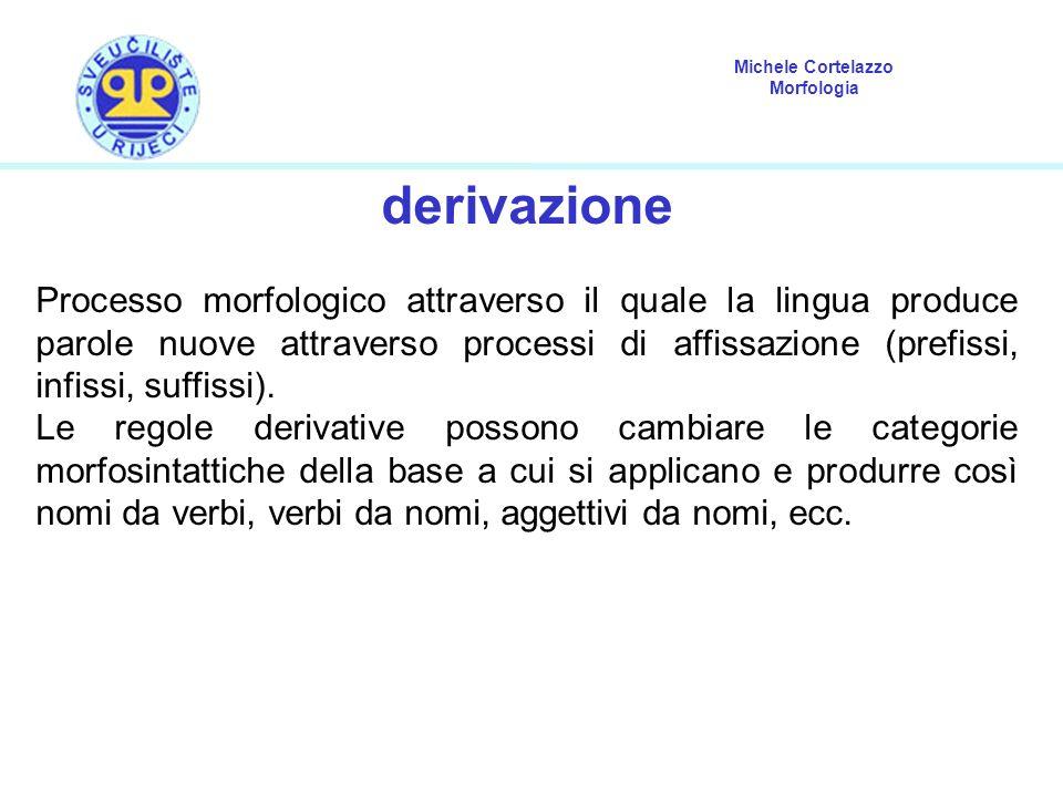 derivazione