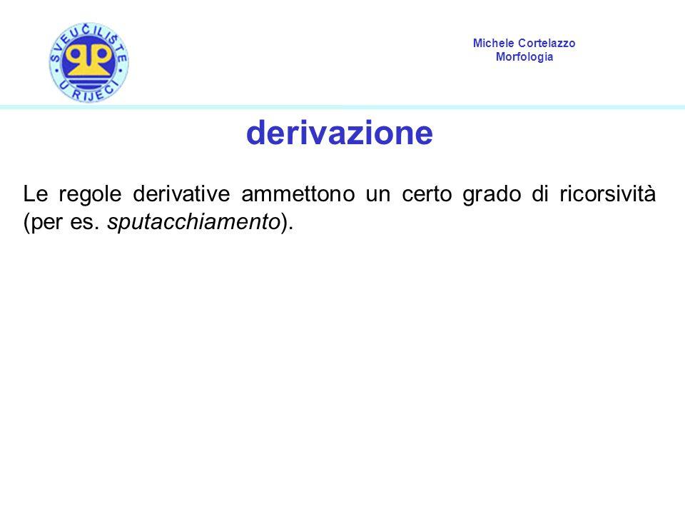 derivazione Le regole derivative ammettono un certo grado di ricorsività (per es. sputacchiamento).