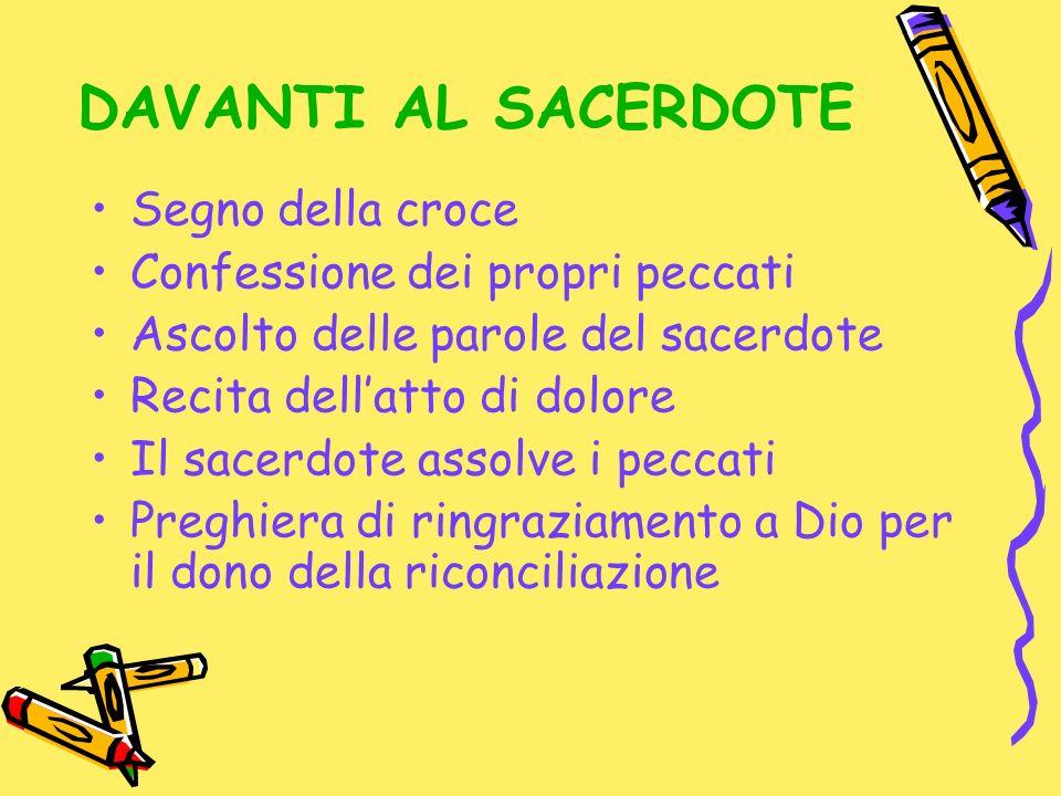 DAVANTI AL SACERDOTE Segno della croce Confessione dei propri peccati
