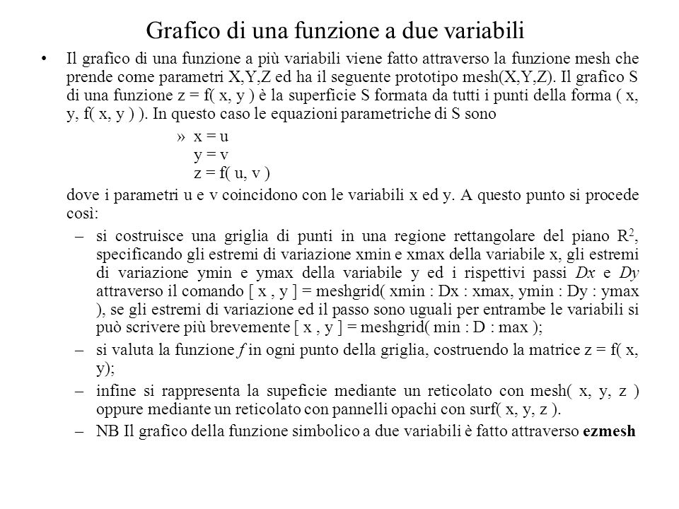 Grafico di una funzione a due variabili
