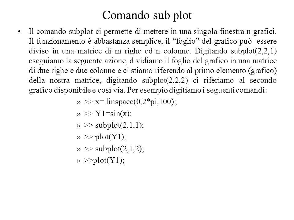 Comando sub plot