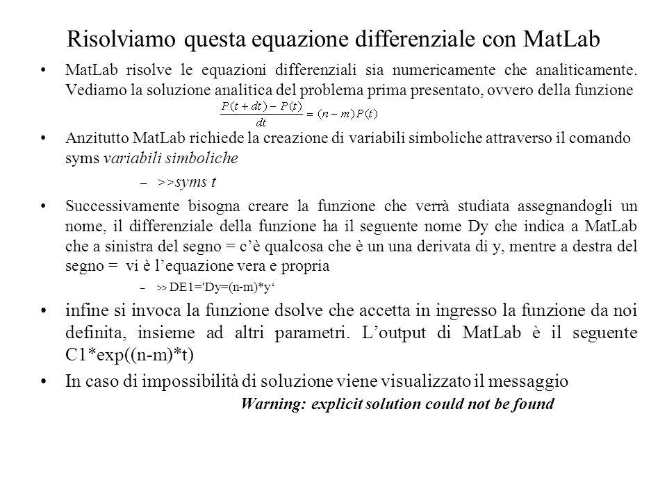Risolviamo questa equazione differenziale con MatLab