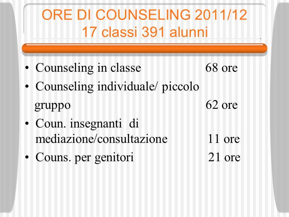 ORE DI COUNSELING 2011/12 17 classi 391 alunni