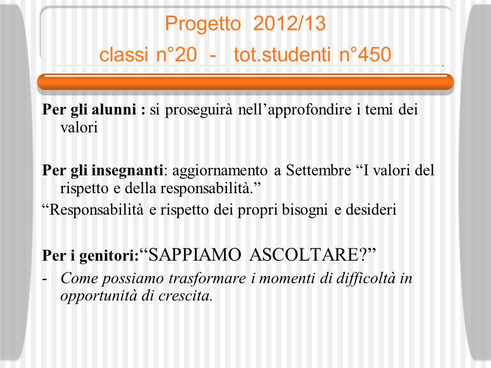 Progetto 2012/13 classi n°20 - tot.studenti n°450