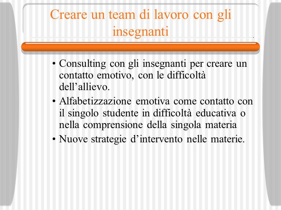Creare un team di lavoro con gli insegnanti