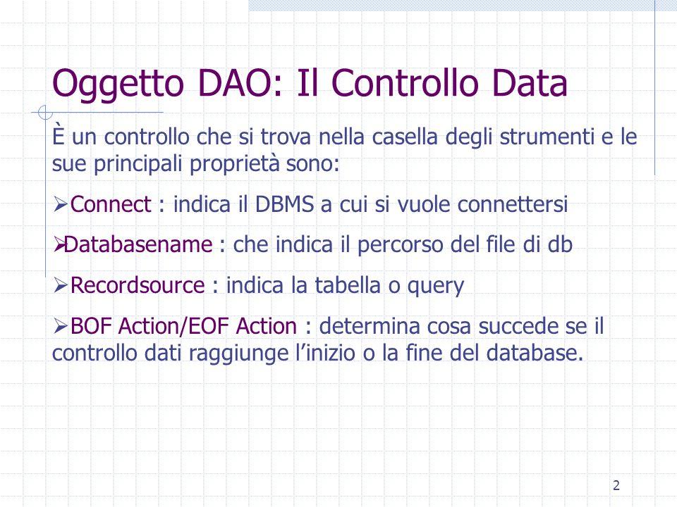 Oggetto DAO: Il Controllo Data