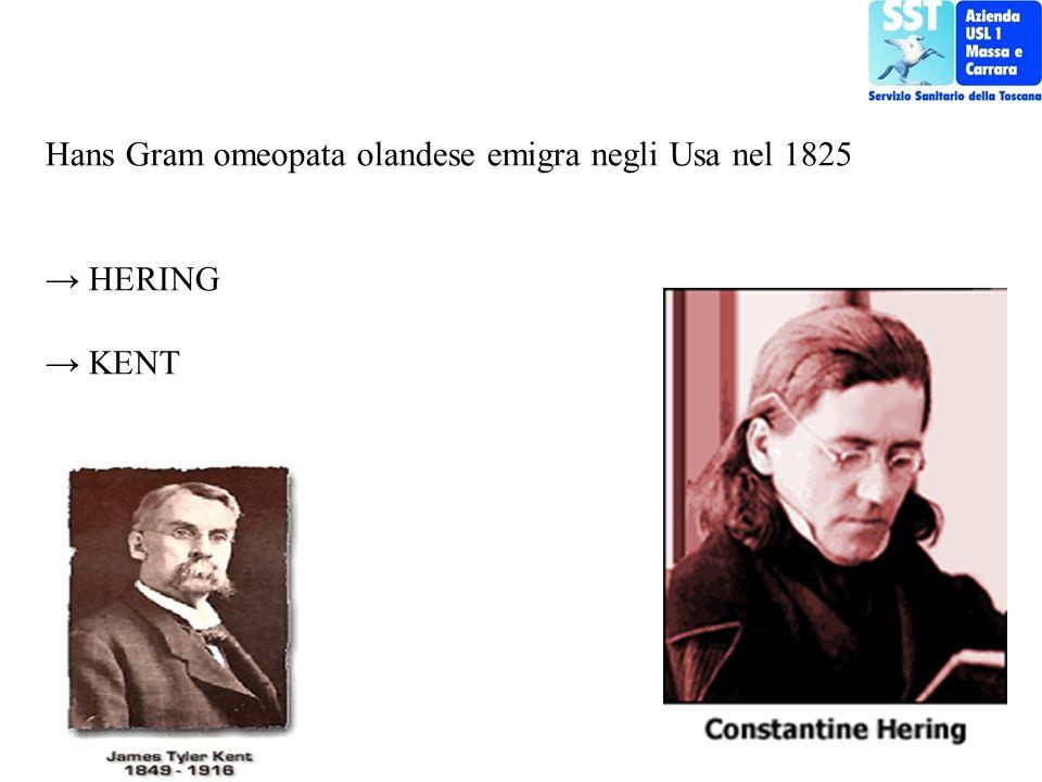 Hans Gram omeopata olandese emigra negli Usa nel 1825