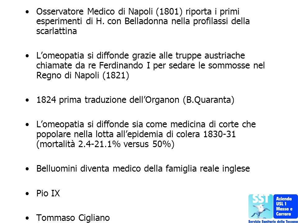 Osservatore Medico di Napoli (1801) riporta i primi esperimenti di H