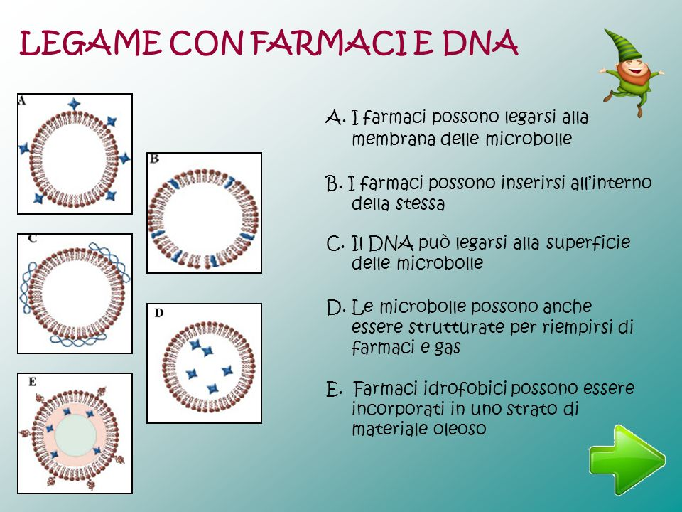 LEGAME CON FARMACI E DNA