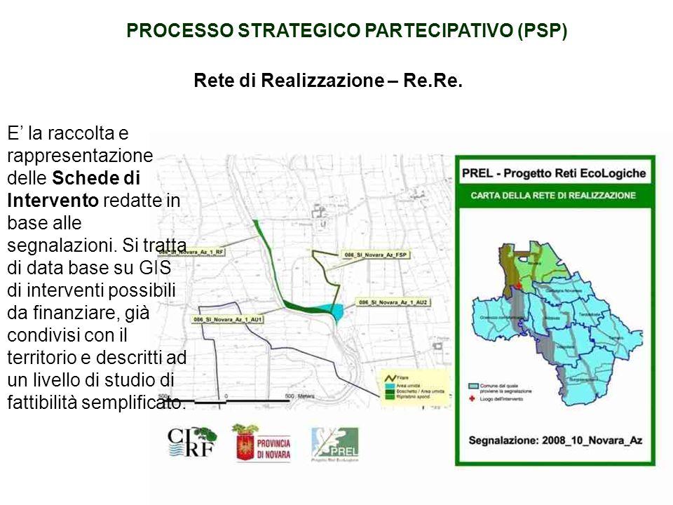 PROCESSO STRATEGICO PARTECIPATIVO (PSP) Rete di Realizzazione – Re.Re.