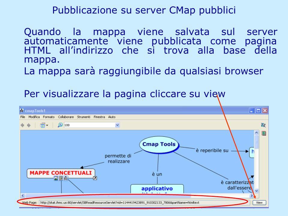 Pubblicazione su server CMap pubblici