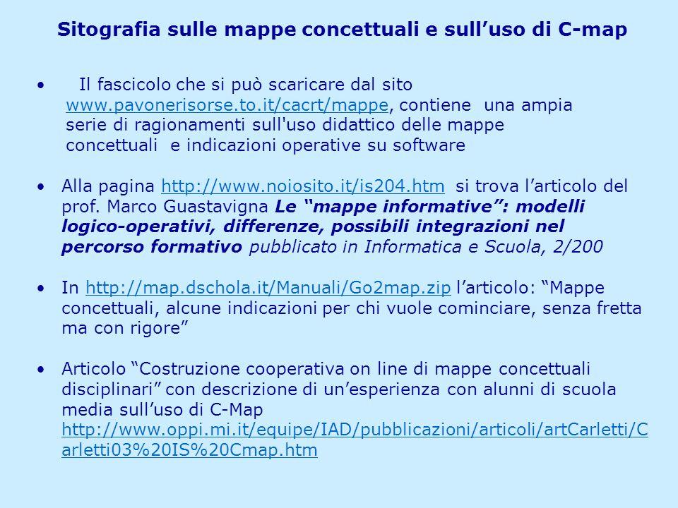 Sitografia sulle mappe concettuali e sull'uso di C-map
