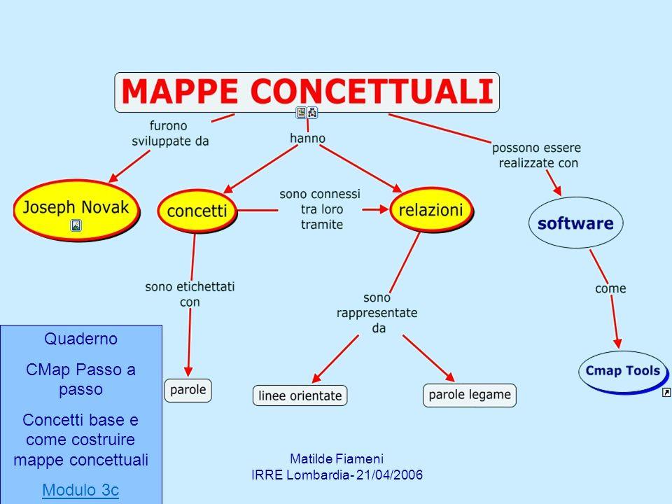 Concetti base e come costruire mappe concettuali
