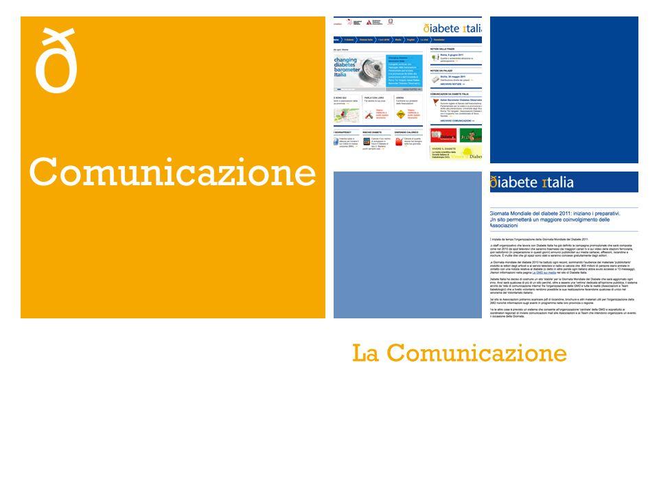 Comunicazione La Comunicazione