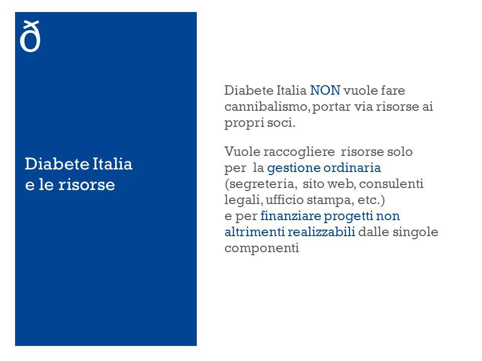 Diabete Italia e le risorse
