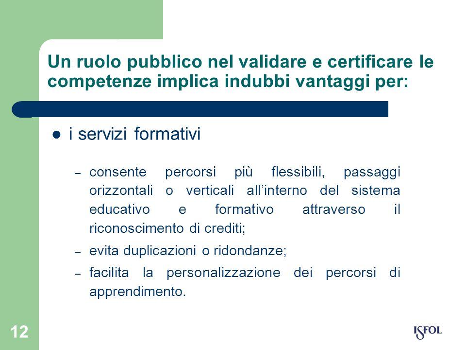 Un ruolo pubblico nel validare e certificare le competenze implica indubbi vantaggi per: