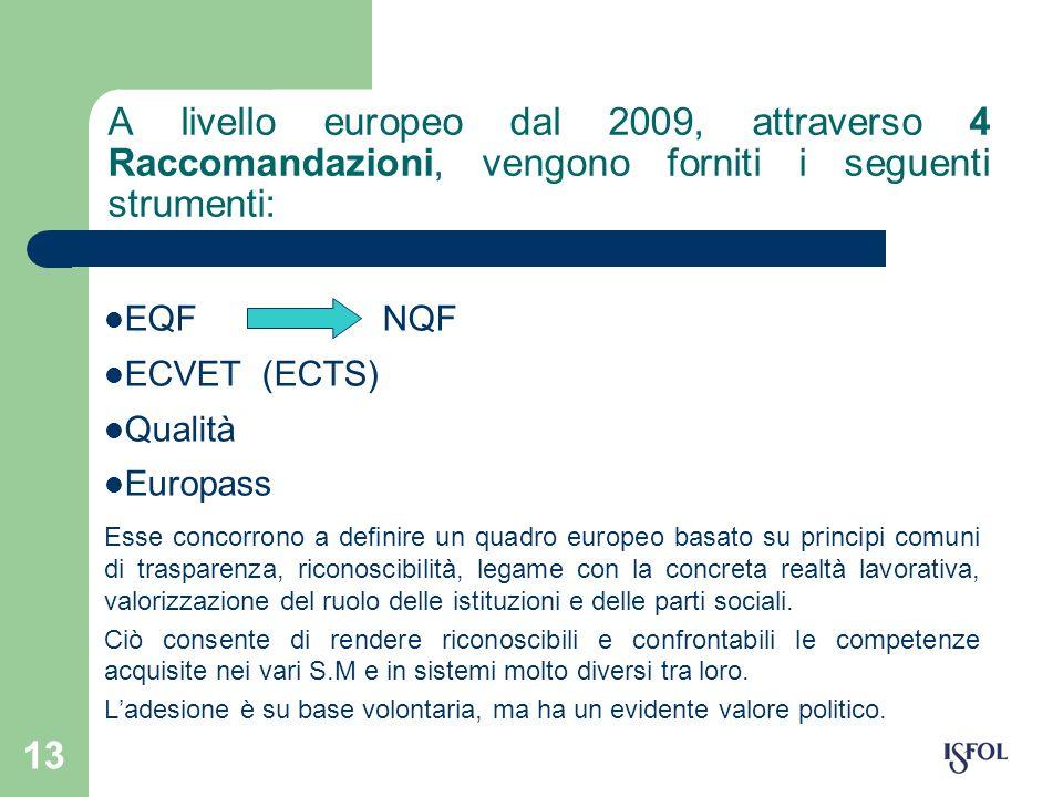 A livello europeo dal 2009, attraverso 4 Raccomandazioni, vengono forniti i seguenti strumenti: