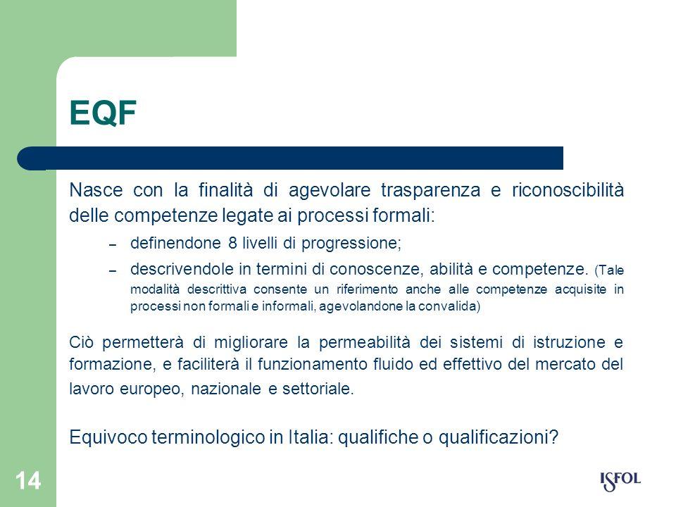 EQF Nasce con la finalità di agevolare trasparenza e riconoscibilità delle competenze legate ai processi formali: