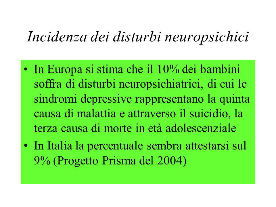 Incidenza dei disturbi neuropsichici