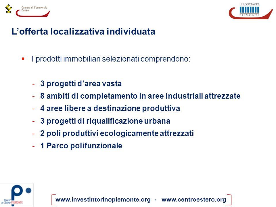 L'offerta localizzativa individuata