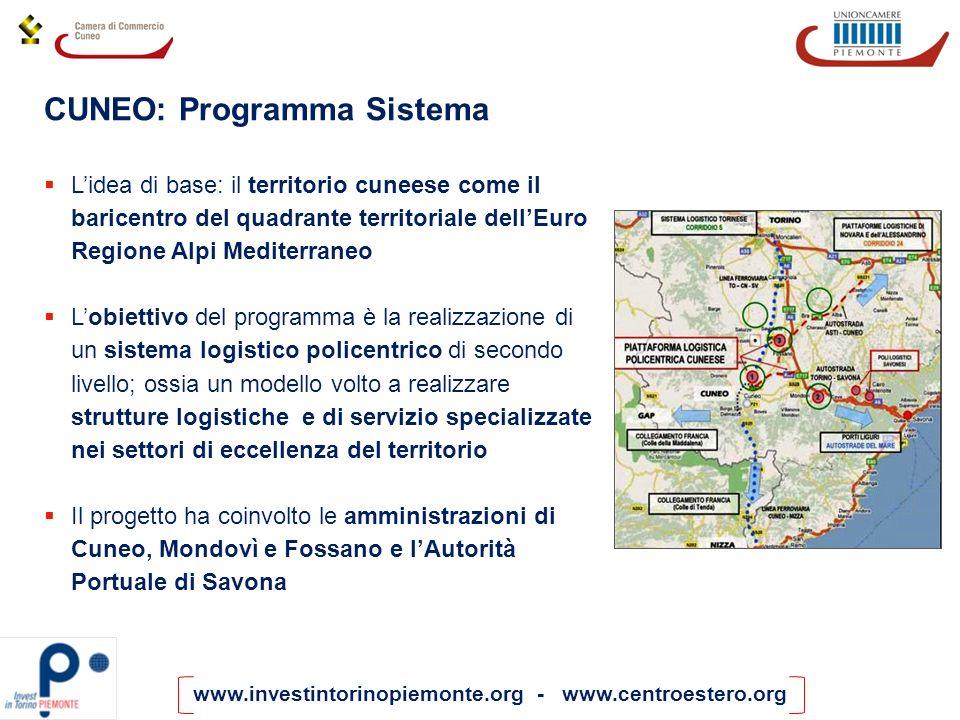 CUNEO: Programma Sistema