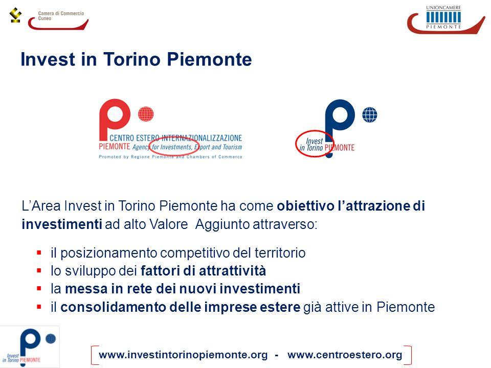 Invest in Torino Piemonte