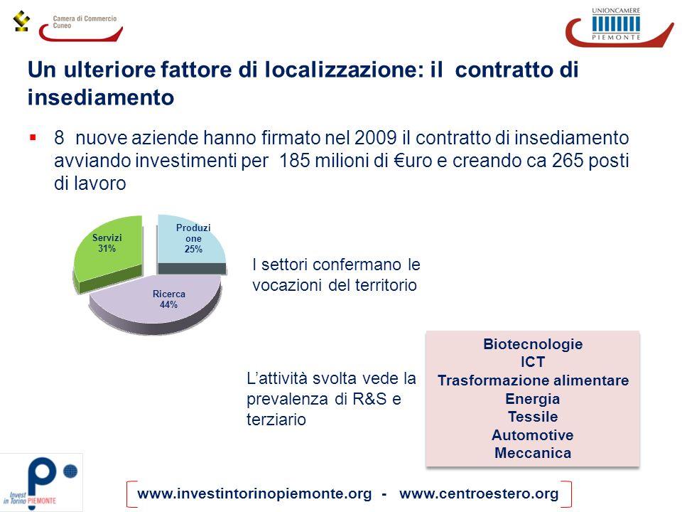 Un ulteriore fattore di localizzazione: il contratto di insediamento