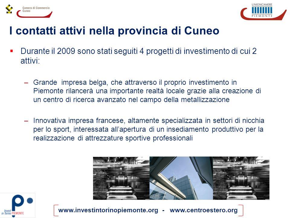 I contatti attivi nella provincia di Cuneo