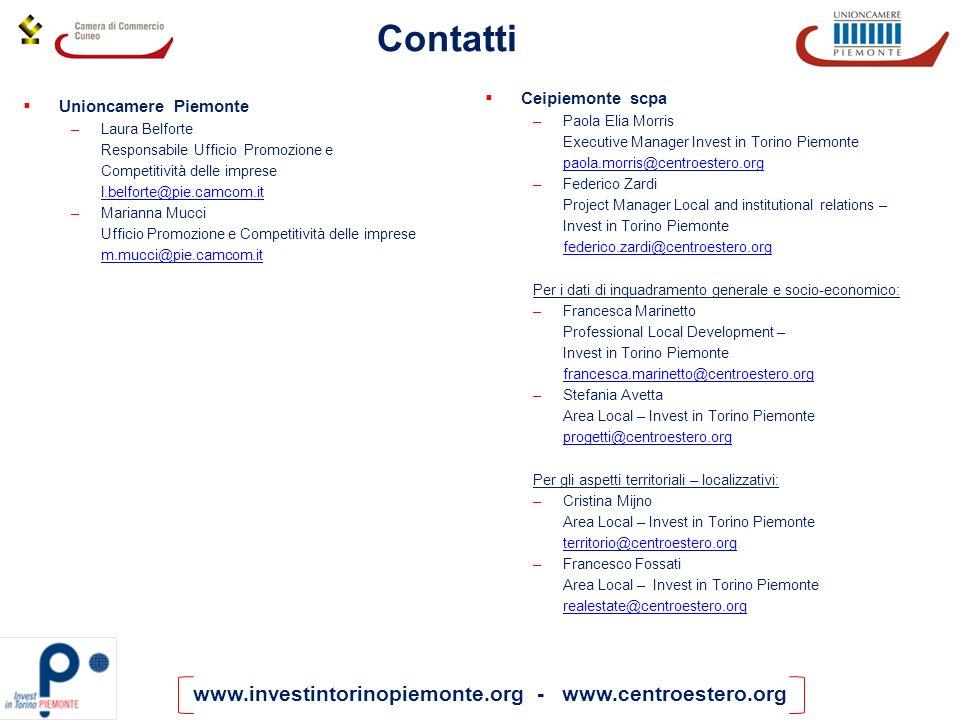 Contatti Ceipiemonte scpa Unioncamere Piemonte Paola Elia Morris